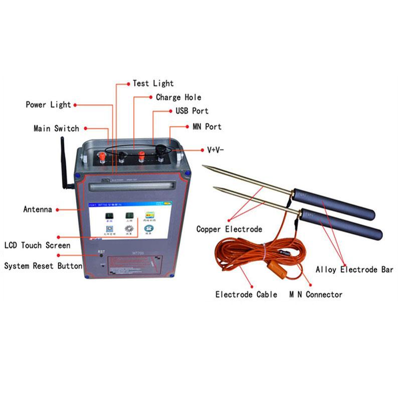 tc900 1200m water detector3